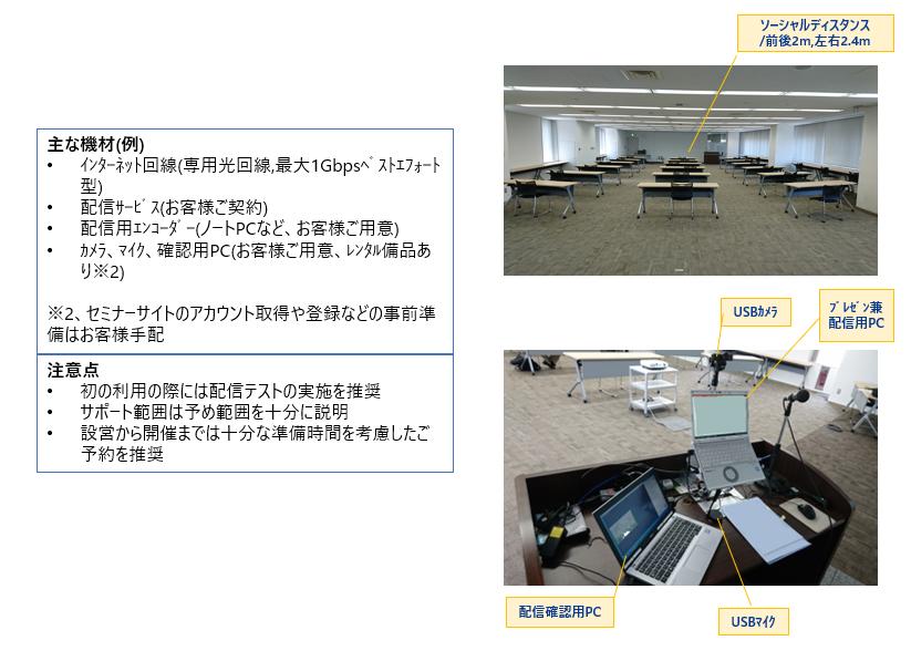 ウェビナー(Webinar)開催 (オンサイト含む).png